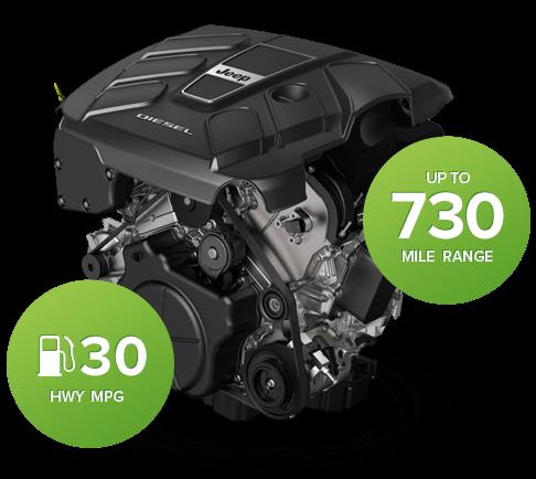 2014 jeep grand cherokee eco diesel engine capabilities jeep. Black Bedroom Furniture Sets. Home Design Ideas